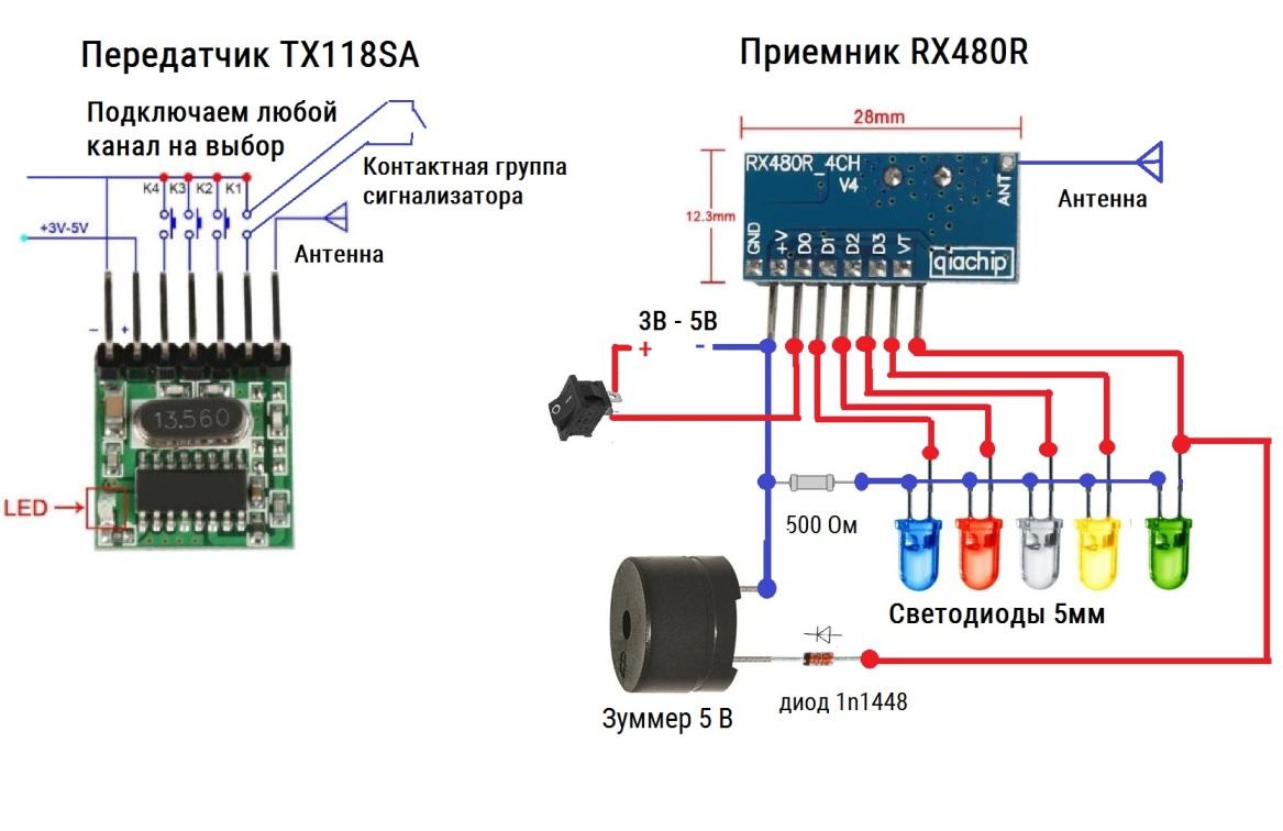 peydzher-dlya-signalizatora.jpg