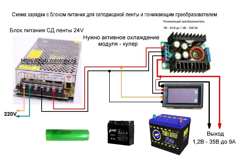 bp-sd-lenty-modul-akb.jpg
